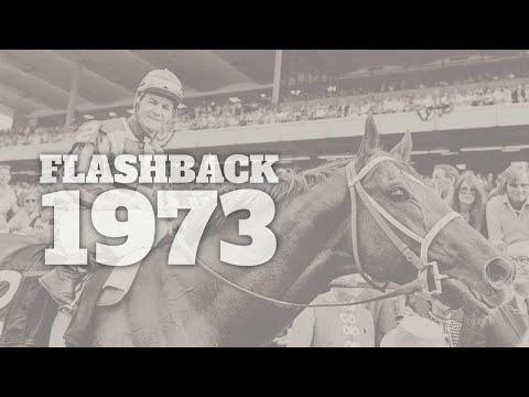 Flashback to 1973 - A Timeline of Life in America #Video